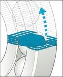 3D печать и прототипирование